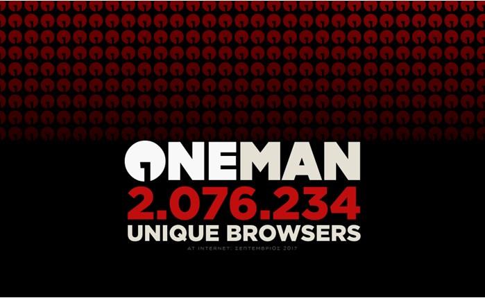Ρεκόρ τον Σεπτέμβριο για το Oneman