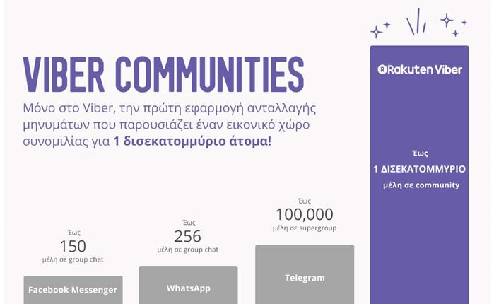 Viber: Μπαίνει δυναμικά στο πεδίο των Mega-Group συνομιλιών