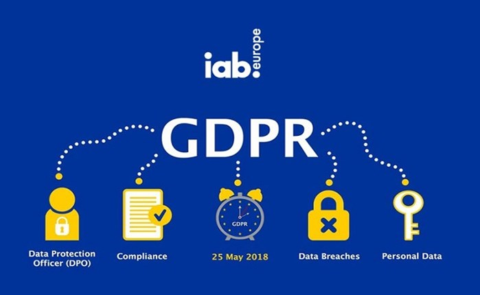 IAB Europe: Προς υιοθέτηση το πλαίσιο ευθυγράμμισης με τις απαιτήσεις του GDPR