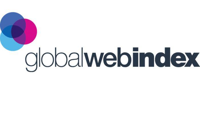 Στην Ελλάδα η GlobalWebIndex