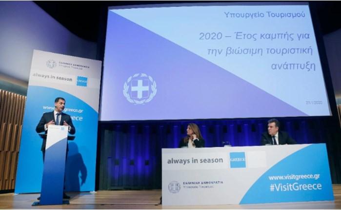 H νέα στρατηγική για το brand «Ελλάδα»