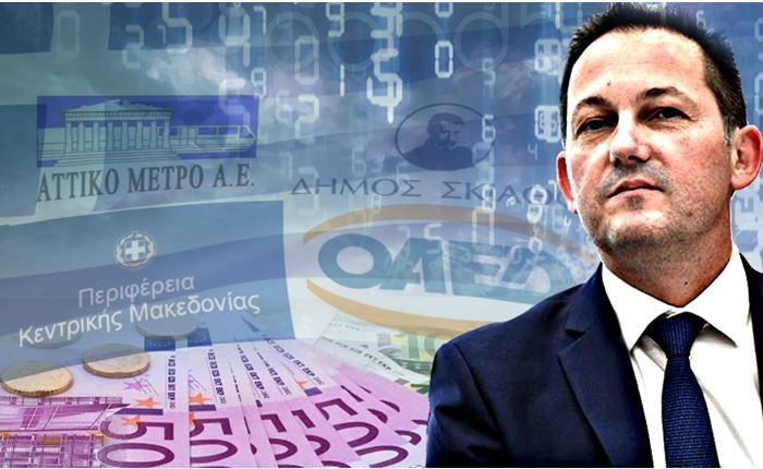 Eγκρίθηκαν προγράμματα προβολής 3 εκατ. ευρώ