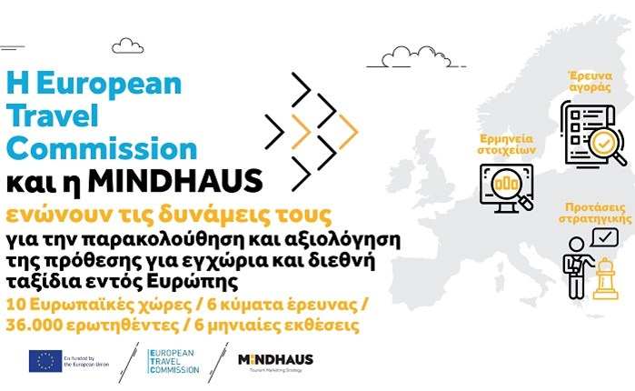 MINDHAUS: Συνεργασία με την European Travel Commission