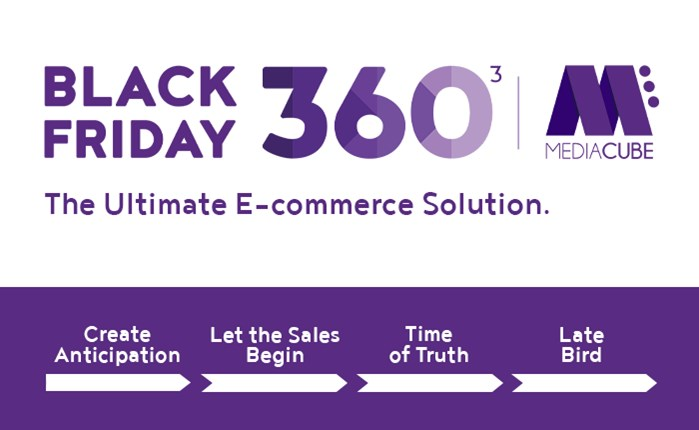 Black Friday 360cube, η Απόλυτη E-commerce Λύση από την MEDIACUBE!