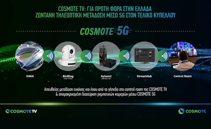 COSMOTE TV: Για πρώτη φορά ζωντανή τηλεοπτική μετάδοση μέσω 5G στον τελικό Κυπέλλου