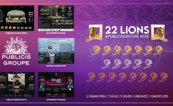 Cannes Lions Festival 2021: 22 Lions για το Publicis Groupe CEE