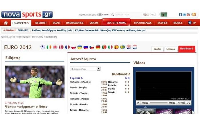 Το Νovasports.gr πάει... Euro!