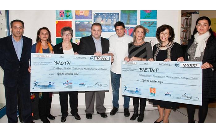 WIND: Στήριξη σε ΦΛΟΓΑ και ΕΛΕΠΑΠ