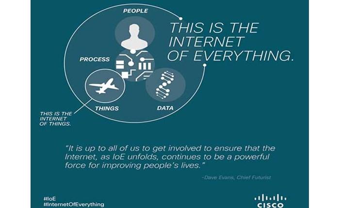 Η Communication EFFECT για το Cisco Connect