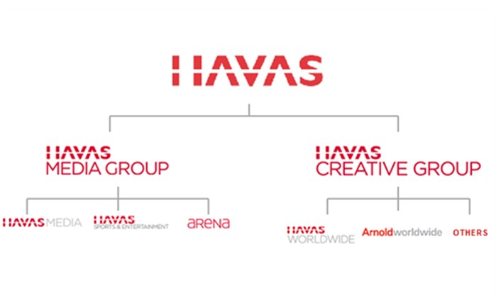 Νέοι ECDs στο Havas Creative Group