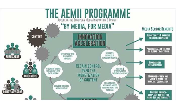 EMMA: Νέο project για τα ευρωπαϊκά media