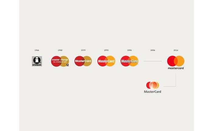 Η MasterCard αλλάζει το λογότυπό της