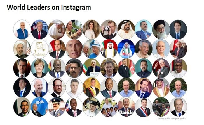 Burson-Marsteller: Οι Παγκόσμιοι Ηγέτες στο Instagram