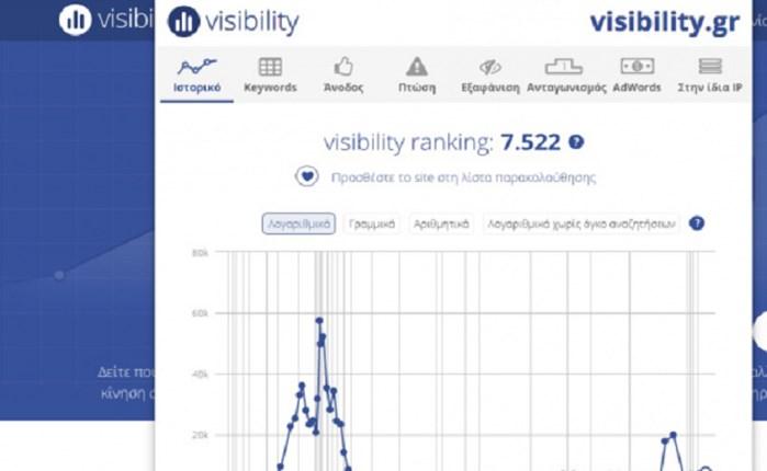 Netstudio: Παρουσιάζει καινοτόμο εργαλείο SEO για επιχειρήσεις