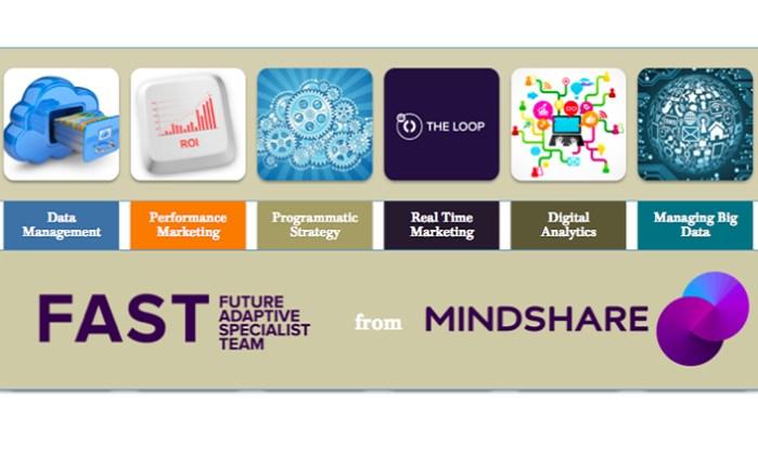 Mindshare: Ενσωματώνει το FAST σε παγκόσμια κλίμακα