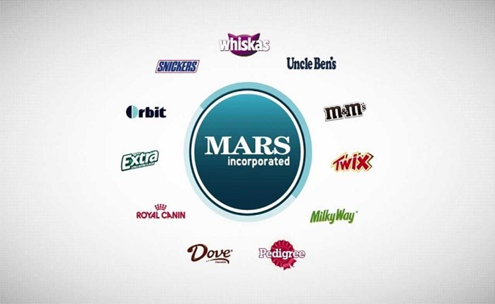 Mars: Πρωτοβουλία για τη σύνδεση brands με startups