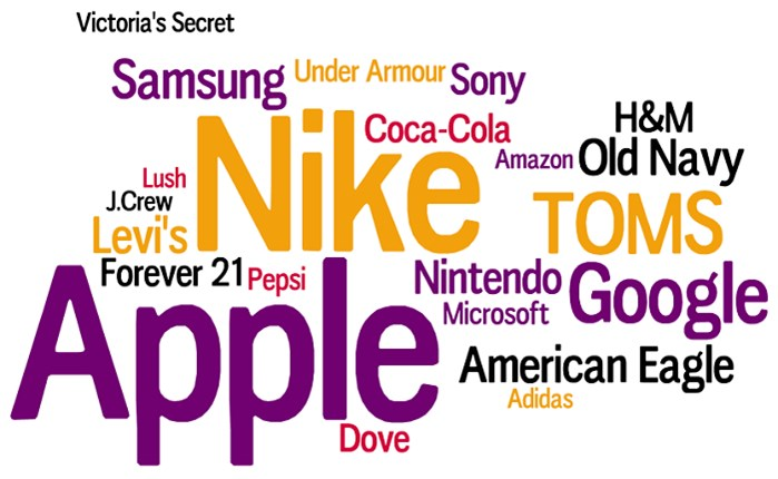 Η Apple κερδίζει την Nike ως αγαπημένο brand των Millennials